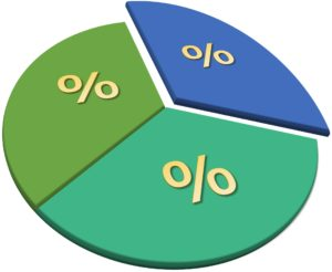 statystyka opisowa
