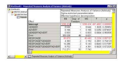 program statistica